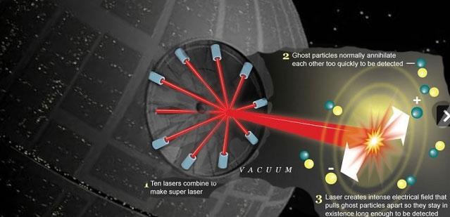 Крупный научный проект будет идти по стопам Большого адронного коллайдера