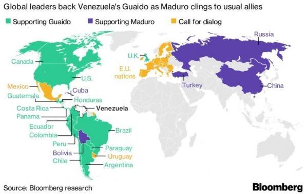 Зелёным обозначены страны, признавшие Гуайдо президентом Венесуэлы, синим - сторонники Мадуро, жёлтым - неопределившиеся